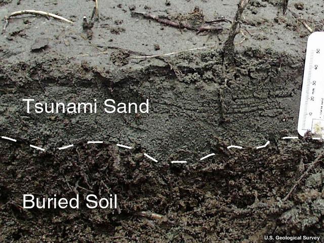 Tsunamis for Soil erosion in hindi
